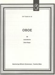 Grifftabelle für Oboe, Vollautomatik ohne 3. Oktavklappe